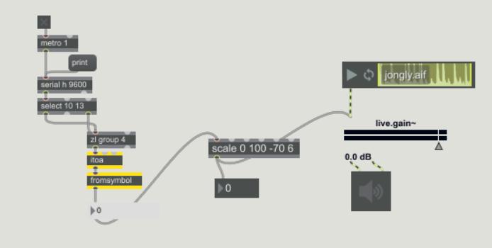 Tutorial arduino maxmsp controllo volume