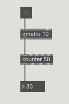 maxmsp-counter
