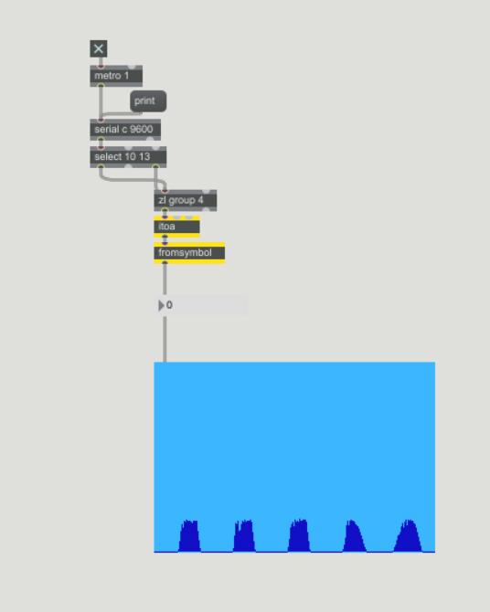 arduino-send-data-to-max