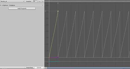 unity-animation-curves